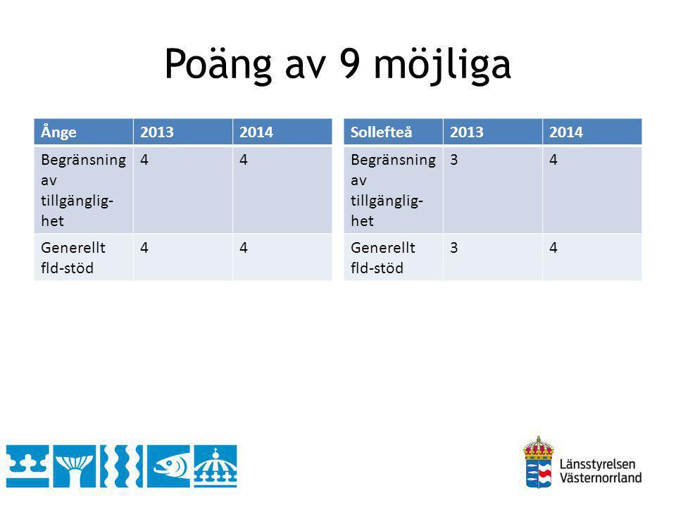 Poäng av 9 möjliga Ånge20132014 Begränsning av tillgänglig- het 44 Generellt fld-stöd 44 Sollefteå20132014 Begränsning av tillgänglig- het 34 Generell