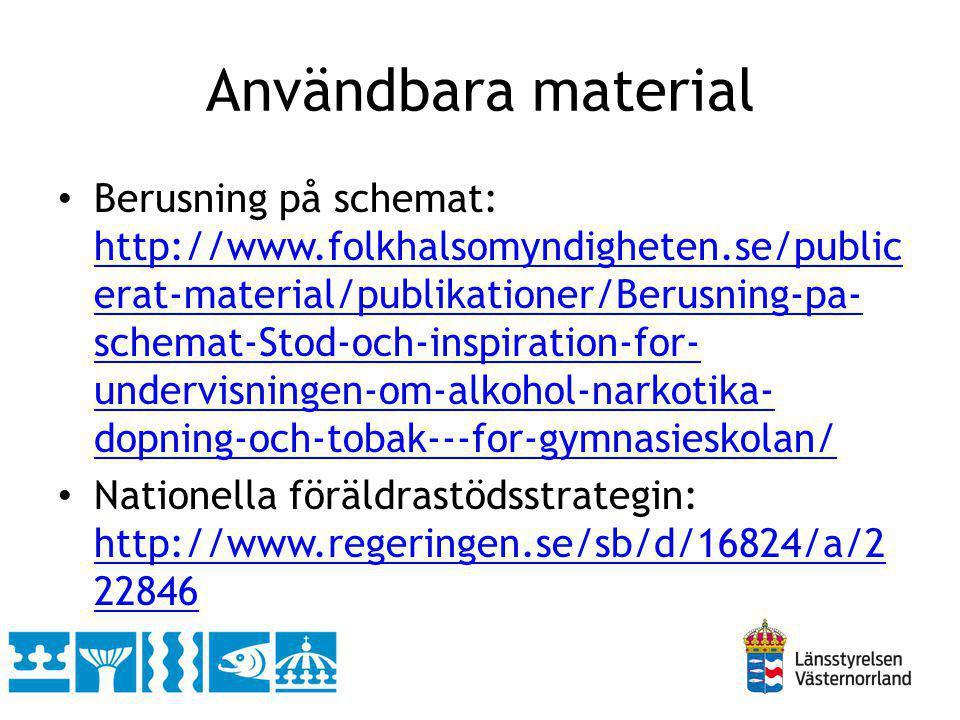 Användbara material Berusning på schemat: http://www.folkhalsomyndigheten.se/public erat-material/publikationer/Berusning-pa- schemat-Stod-och-inspira