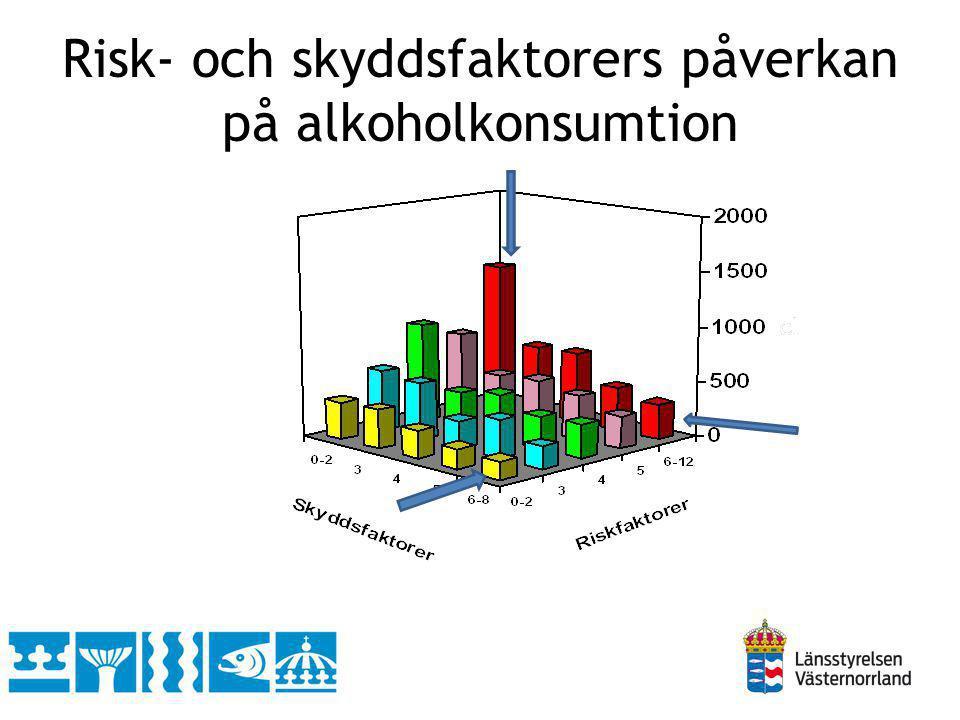 Kommunens områden Tänk Om Ansvarsfull.Kronobergs modellen.
