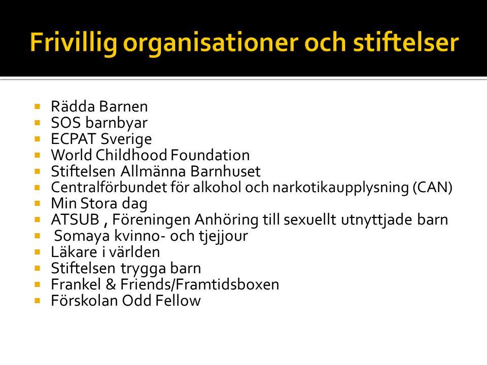  Rädda Barnen  SOS barnbyar  ECPAT Sverige  World Childhood Foundation  Stiftelsen Allmänna Barnhuset  Centralförbundet för alkohol och narkotik