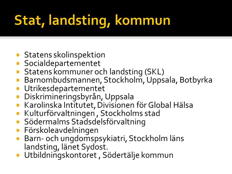  Statens skolinspektion  Socialdepartementet  Statens kommuner och landsting (SKL)  Barnombudsmannen, Stockholm, Uppsala, Botbyrka  Utrikesdepart
