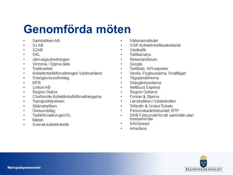 Näringsdepartementet Genomförda möten Samtrafiken AB SJ AB X2AB SKL Järnvägsutredningen Vinnova / Öppna data Trafikverket Kollektivtrafikförvaltningen