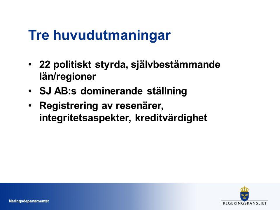 Näringsdepartementet Tre huvudutmaningar 22 politiskt styrda, självbestämmande län/regioner SJ AB:s dominerande ställning Registrering av resenärer, i
