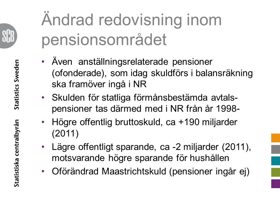 Ändrad redovisning inom pensionsområdet Även anställningsrelaterade pensioner (ofonderade), som idag skuldförs i balansräkning ska framöver ingå i NR