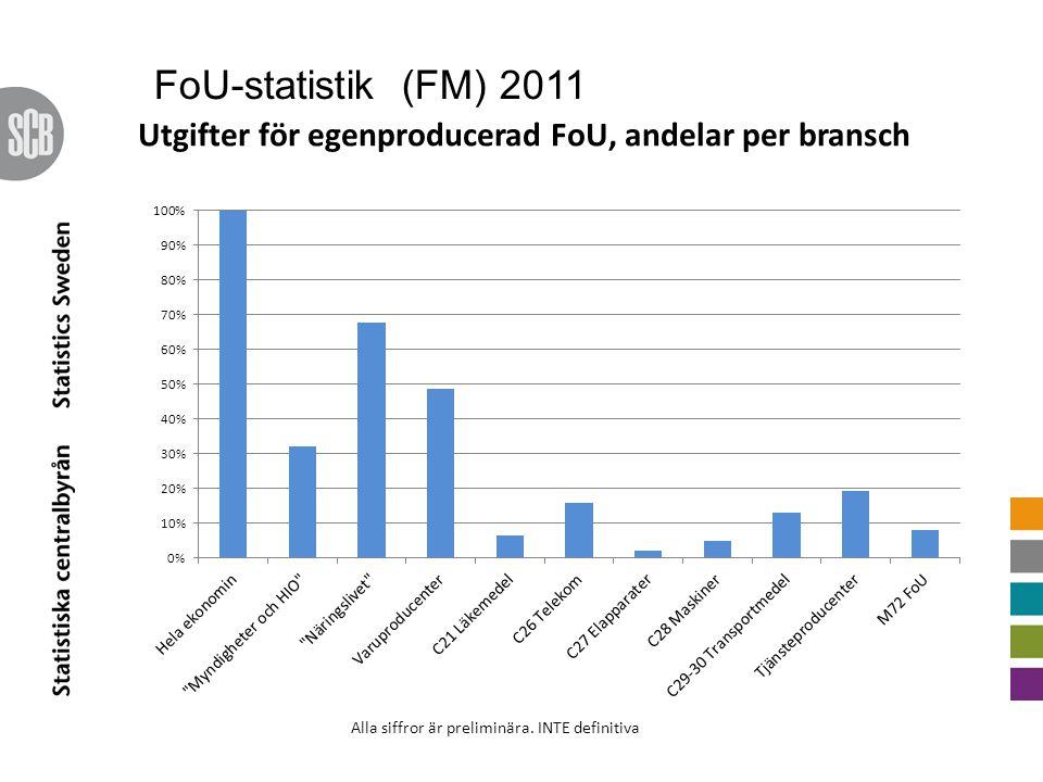 FoU-statistik (FM) 2011 Utgifter för egenproducerad FoU, andelar per bransch Alla siffror är preliminära. INTE definitiva