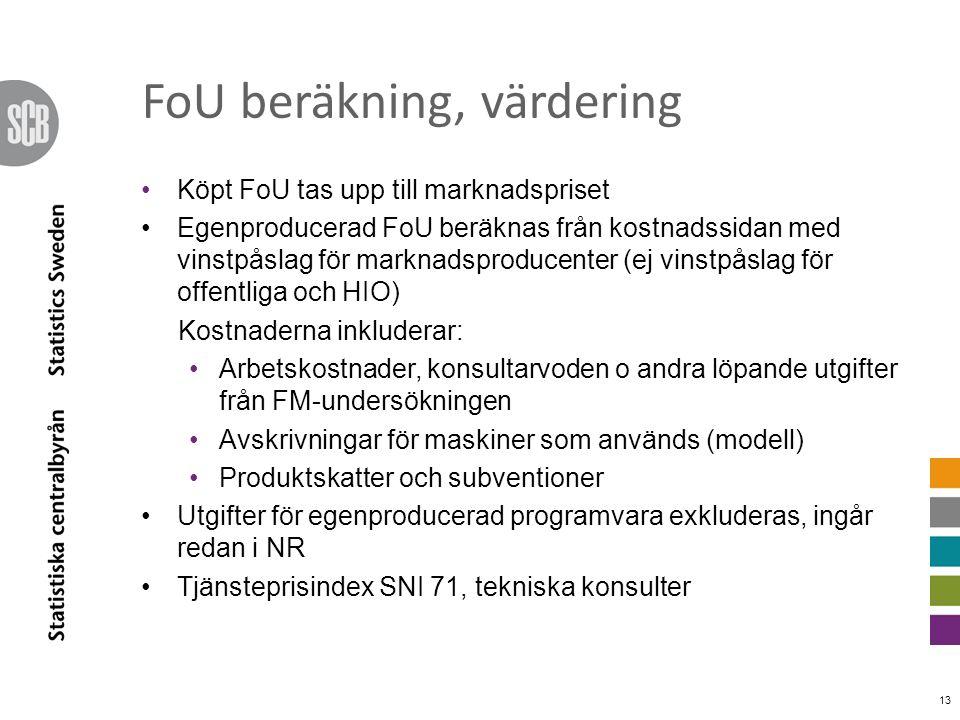 FoU beräkning, värdering Köpt FoU tas upp till marknadspriset Egenproducerad FoU beräknas från kostnadssidan med vinstpåslag för marknadsproducenter (
