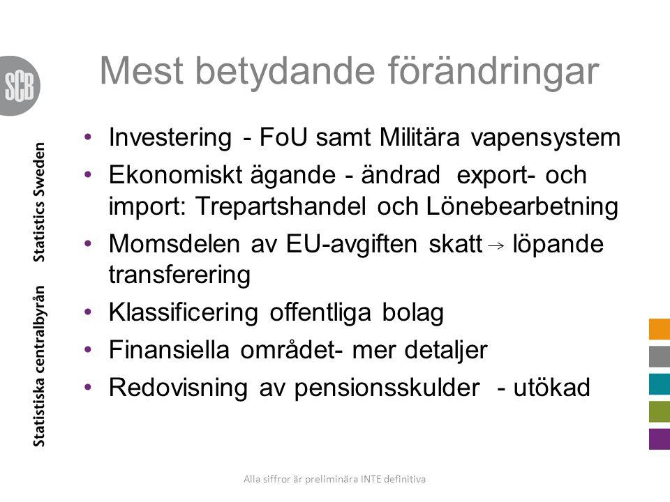 Mest betydande förändringar Investering - FoU samt Militära vapensystem Ekonomiskt ägande - ändrad export- och import: Trepartshandel och Lönebearbetn