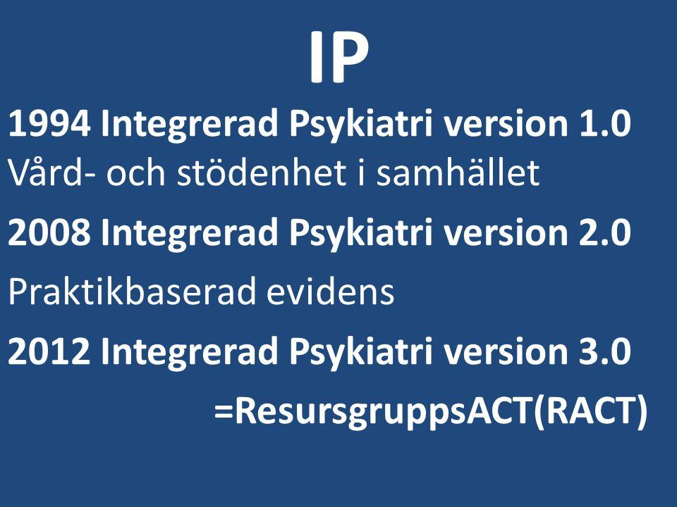 IP 1994 Integrerad Psykiatri version 1.0 Vård- och stödenhet i samhället 2008 Integrerad Psykiatri version 2.0 Praktikbaserad evidens 2012 Integrerad