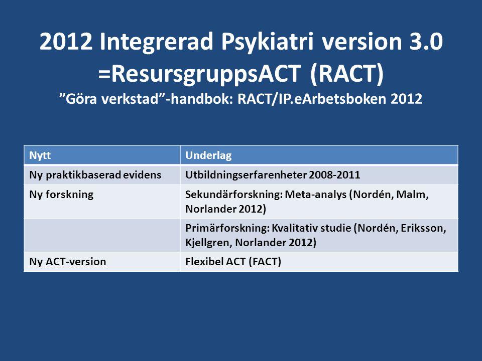 """2012 Integrerad Psykiatri version 3.0 =ResursgruppsACT (RACT) """"Göra verkstad""""-handbok: RACT/IP.eArbetsboken 2012 NyttUnderlag Ny praktikbaserad eviden"""