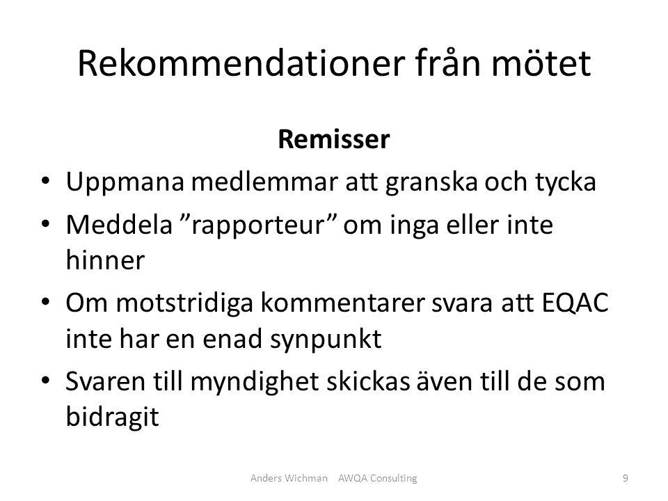 Rekommendationer från mötet Remisser Uppmana medlemmar att granska och tycka Meddela rapporteur om inga eller inte hinner Om motstridiga kommentarer svara att EQAC inte har en enad synpunkt Svaren till myndighet skickas även till de som bidragit Anders Wichman AWQA Consulting9