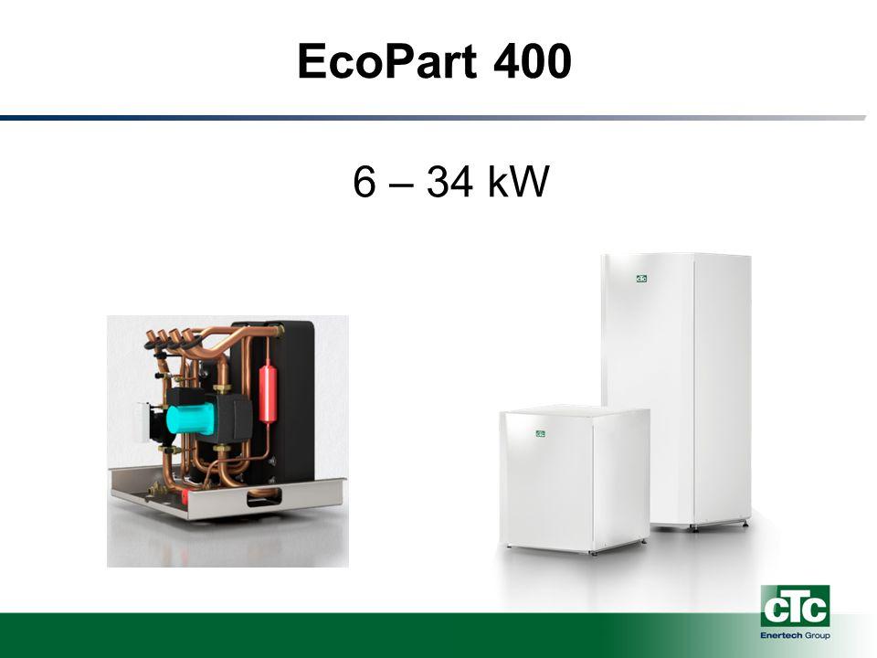 EcoPart 400 6 – 34 kW