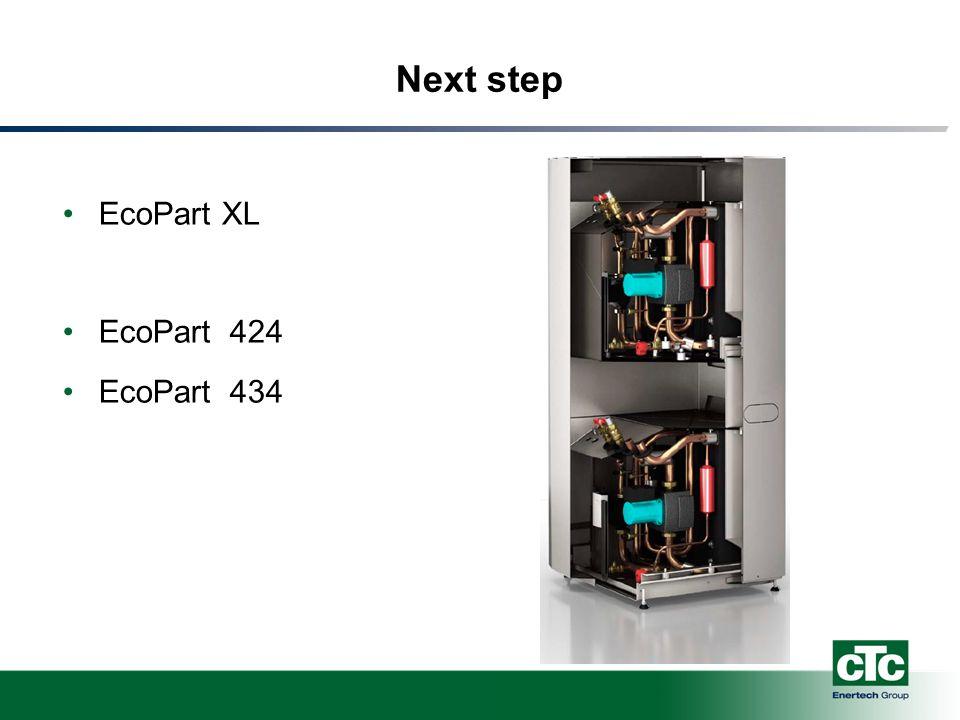 Next step EcoPart XL EcoPart 424 EcoPart 434