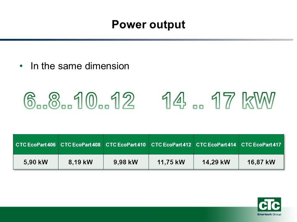 COP – Noise level COP 0/35 EN14511 Sound Power *EcoHeat old 300 Mätningar enligt EN3747 vid 0/35.