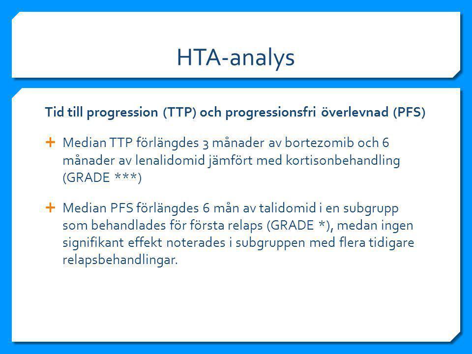 HTA-analys Tid till progression (TTP) och progressionsfri överlevnad (PFS)  Median TTP förlängdes 3 månader av bortezomib och 6 månader av lenalidomid jämfört med kortisonbehandling (GRADE ***)  Median PFS förlängdes 6 mån av talidomid i en subgrupp som behandlades för första relaps (GRADE *), medan ingen signifikant effekt noterades i subgruppen med flera tidigare relapsbehandlingar.