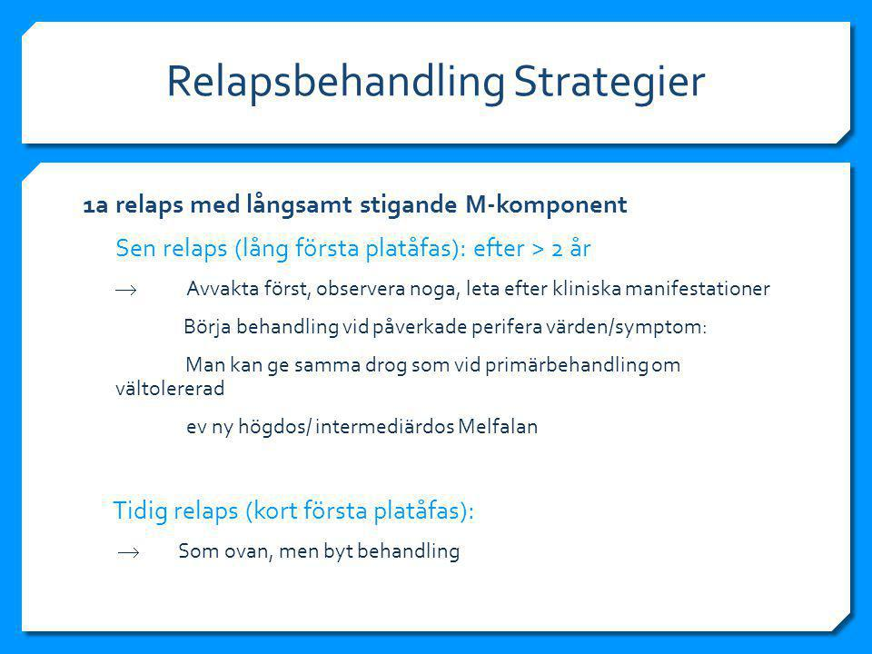 Relapsbehandling Strategier 1a relaps med långsamt stigande M-komponent  Sen relaps (lång första platåfas): efter > 2 år  Avvakta först, observera noga, leta efter kliniska manifestationer Börja behandling vid påverkade perifera värden/symptom: Man kan ge samma drog som vid primärbehandling om vältolererad ev ny högdos/ intermediärdos Melfalan Tidig relaps (kort första platåfas):  Som ovan, men byt behandling