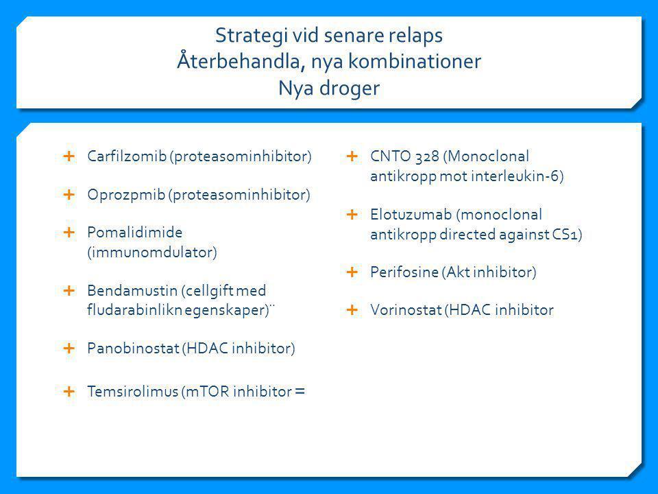 Strategi vid senare relaps Återbehandla, nya kombinationer Nya droger  Carfilzomib (proteasominhibitor)  Oprozpmib (proteasominhibitor)  Pomalidimide (immunomdulator)  Bendamustin (cellgift med fludarabinlikn egenskaper)¨  Panobinostat (HDAC inhibitor)  Temsirolimus (mTOR inhibitor =  CNTO 328 (Monoclonal antikropp mot interleukin-6)  Elotuzumab (monoclonal antikropp directed against CS1)  Perifosine (Akt inhibitor)  Vorinostat (HDAC inhibitor
