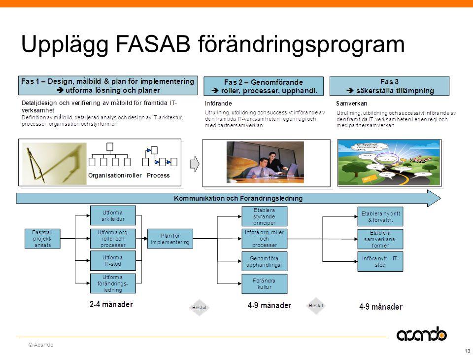 Sv © Acando 13 Upplägg FASAB förändringsprogram