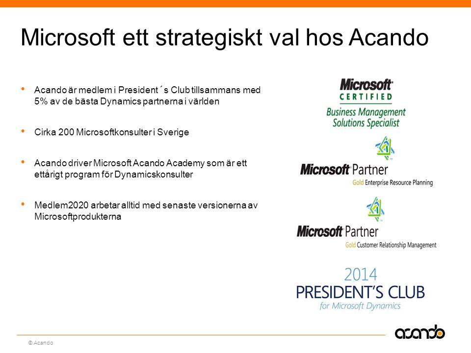 Sv © Acando Microsoft ett strategiskt val hos Acando Acando är medlem i President´s Club tillsammans med 5% av de bästa Dynamics partnerna i världen Cirka 200 Microsoftkonsulter i Sverige Acando driver Microsoft Acando Academy som är ett ettårigt program för Dynamicskonsulter Medlem2020 arbetar alltid med senaste versionerna av Microsoftprodukterna