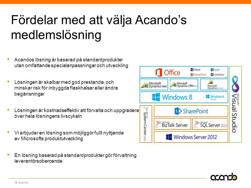 Sv © Acando Fördelar med att välja Acando's medlemslösning Acandos lösning är baserad på standardprodukter utan omfattande specialanpassningar och utveckling Lösningen är skalbar med god prestanda, och minskar risk för inbyggda flaskhalsar eller andra begänsningar Lösningen är kostnadseffektiv att förvalta och uppgradera över hela lösningens livscykeln Vi erbjuder en lösning som möjliggör fullt nyttjande av Microsofts produktutveckling En lösning baserad på standardprodukter gör förvaltning leverantörsoberoende
