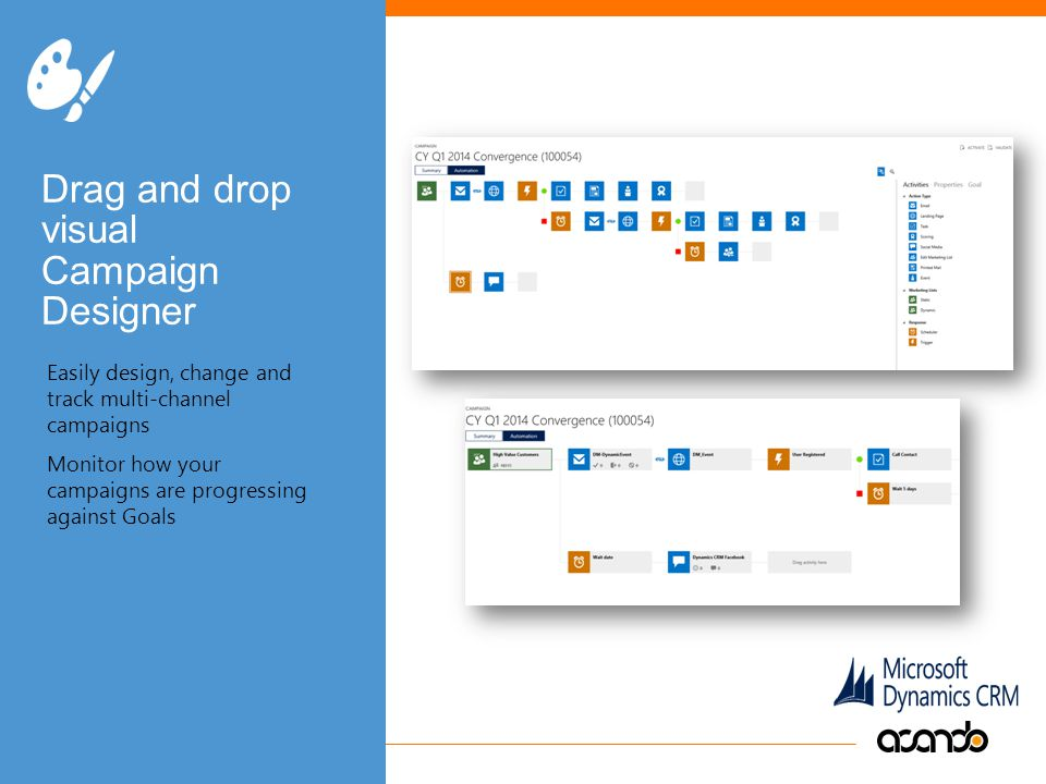 Sv © Acando Easily design, change and track multi-channel campaigns Monitor how your campaigns are progressing against Goals