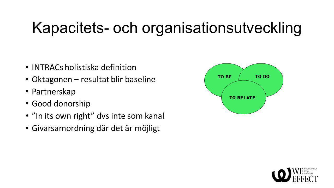 """Kapacitets- och organisationsutveckling INTRACs holistiska definition Oktagonen – resultat blir baseline Partnerskap Good donorship """"In its own right"""""""