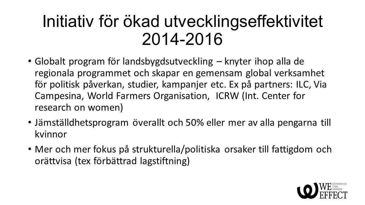 Initiativ för ökad utvecklingseffektivitet 2014-2016 Globalt program för landsbygdsutveckling – knyter ihop alla de regionala programmet och skapar en gemensam global verksamhet för politisk påverkan, studier, kampanjer etc.