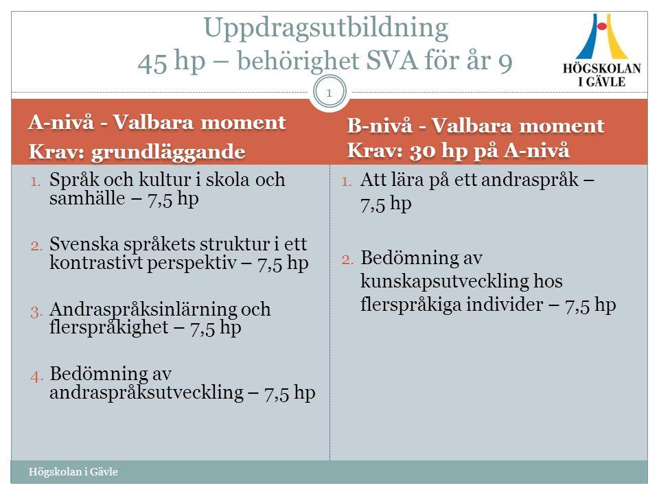 A-nivå - Valbara moment Krav: grundläggande A-nivå - Valbara moment Krav: grundläggande B-nivå - Valbara moment Krav: 30 hp på A-nivå 1.