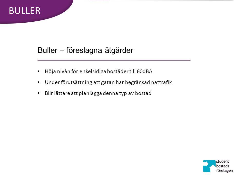 BULLER Buller – föreslagna åtgärder Höja nivån för enkelsidiga bostäder till 60dBA Under förutsättning att gatan har begränsad nattrafik Blir lättare