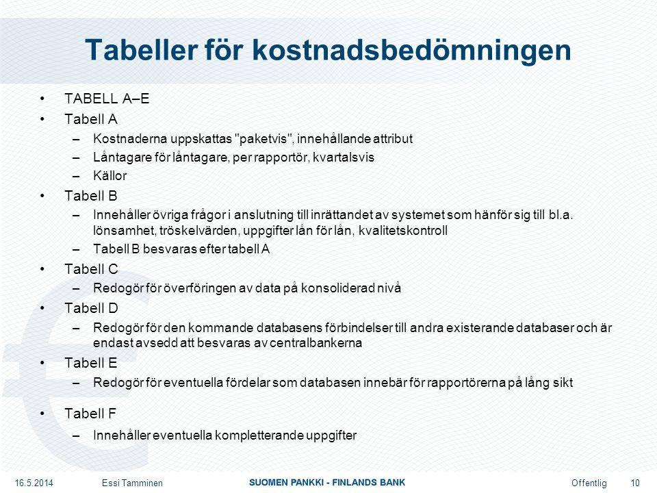 Offentlig Tabeller för kostnadsbedömningen TABELL A–E Tabell A –Kostnaderna uppskattas paketvis , innehållande attribut –Låntagare för låntagare, per rapportör, kvartalsvis –Källor Tabell B –Innehåller övriga frågor i anslutning till inrättandet av systemet som hänför sig till bl.a.