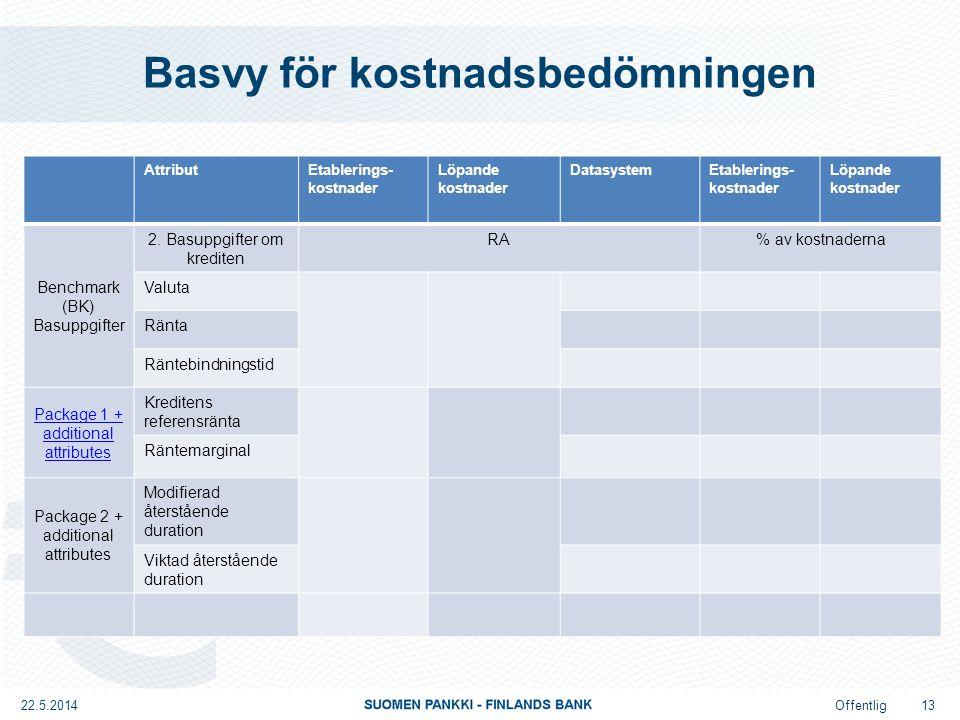 Offentlig Basvy för kostnadsbedömningen AttributEtablerings- kostnader Löpande kostnader DatasystemEtablerings- kostnader Löpande kostnader Benchmark (BK) Basuppgifter 2.