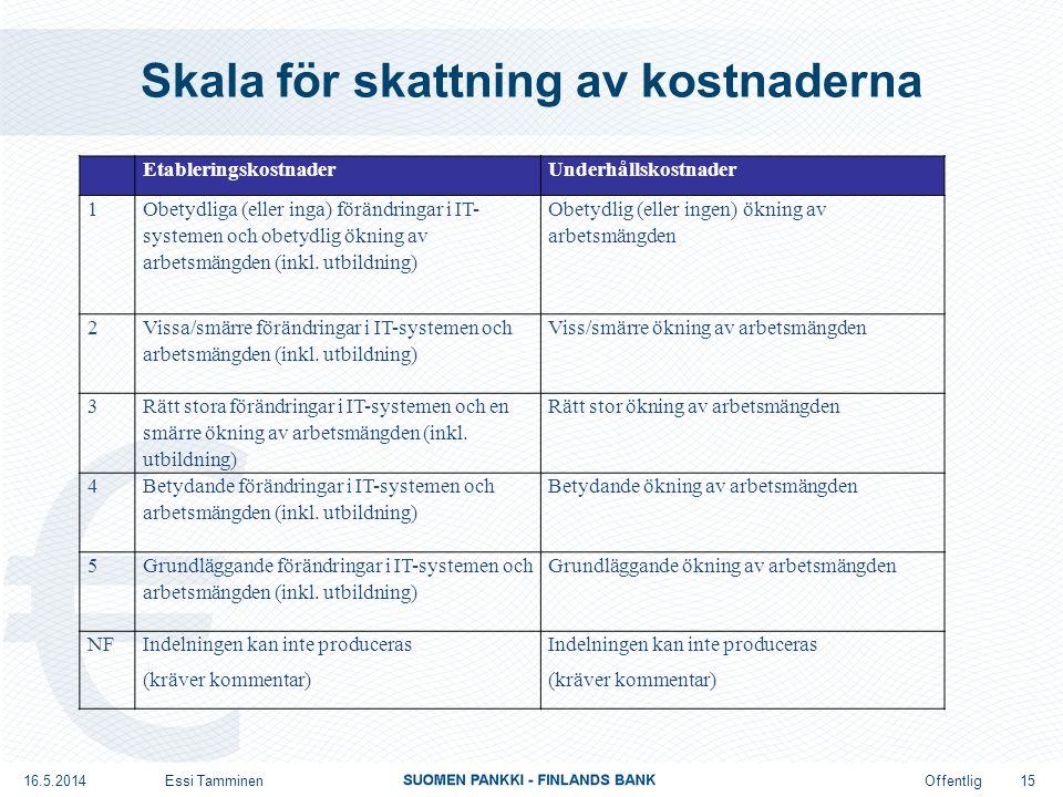 Offentlig Skala för skattning av kostnaderna 16.5.2014Essi Tamminen 15 EtableringskostnaderUnderhållskostnader 1 Obetydliga (eller inga) förändringar i IT- systemen och obetydlig ökning av arbetsmängden (inkl.