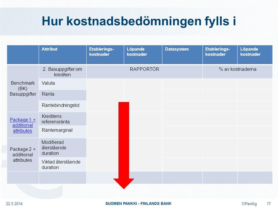 Offentlig Hur kostnadsbedömningen fylls i AttributEtablerings- kostnader Löpande kostnader DatasystemEtablerings- kostnader Löpande kostnader Benchmark (BK) Basuppgifter 2.