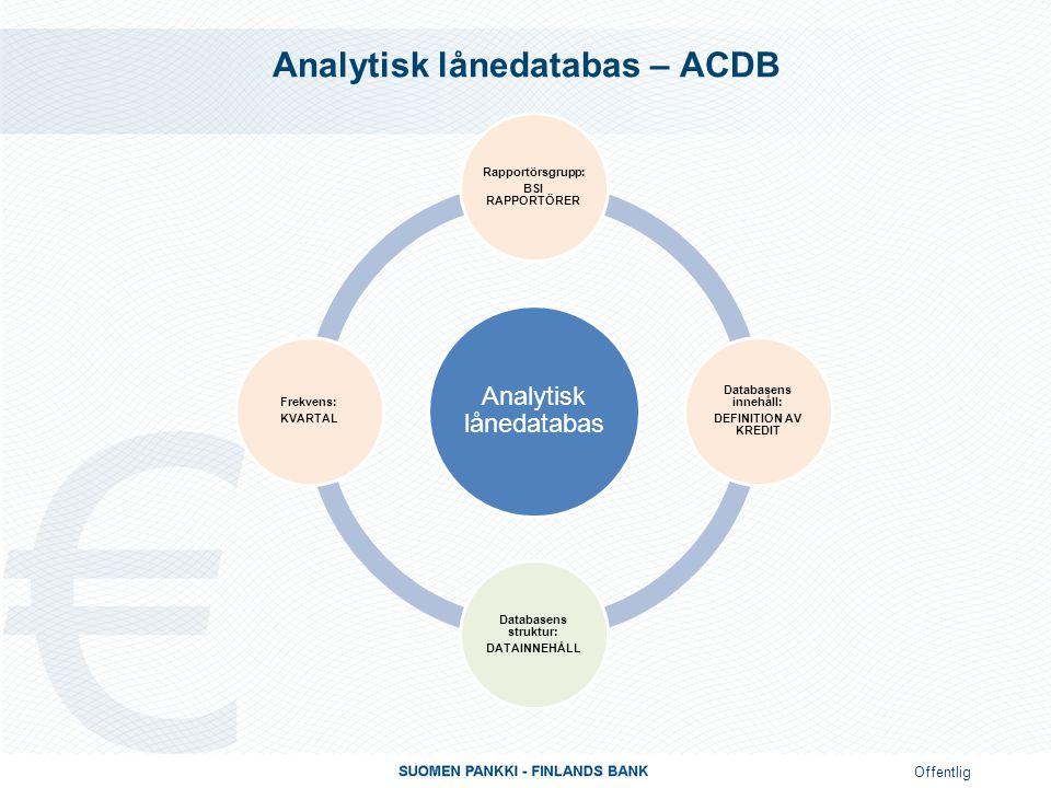 Offentlig Av etablerings- och rapporteringskostnaderna uppges de kostsammaste kraven skilt för varje helhet AttributEtablerings- kostnader Löpande kostnader DatasystemEtablerings- kostnader Löpande kostnader Benchmark (BK) Basuppgifter 2.