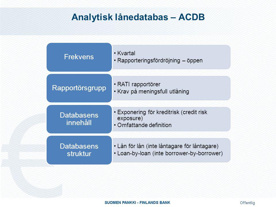 Offentlig Analytisk lånedatabas – ACDB Kvartal Rapporteringsfördröjning – öppen Frekvens RATI rapportörer Krav på meningsfull utlåning Rapportörsgrupp Exponering för kreditrisk (credit risk exposure) Omfattande definition Databasens innehåll Lån för lån (inte låntagare för låntagare) Loan-by-loan (inte borrower-by-borrower) Databasens struktur