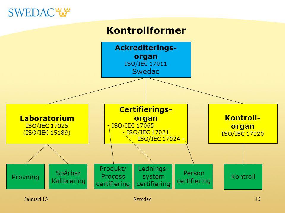 Ackrediterings- organ ISO/IEC 17011 Swedac Laboratorium ISO/IEC 17025 (ISO/IEC 15189) Certifierings- organ - ISO/IEC 17065 - ISO/IEC 17021 ISO/IEC 170
