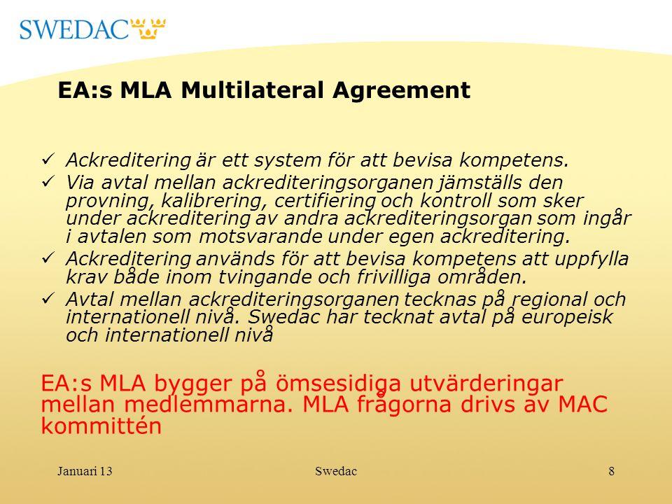 EA:s MLA Multilateral Agreement Ackreditering är ett system för att bevisa kompetens. Via avtal mellan ackrediteringsorganen jämställs den provning, k