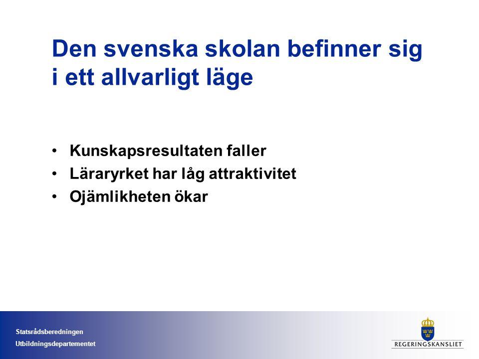 Statsrådsberedningen Utbildningsdepartementet Den svenska skolan befinner sig i ett allvarligt läge Kunskapsresultaten faller Läraryrket har låg attraktivitet Ojämlikheten ökar
