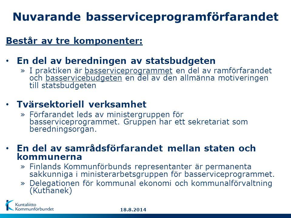Nuvarande basserviceprogramförfarandet Består av tre komponenter: En del av beredningen av statsbudgeten »I praktiken är basserviceprogrammet en del av ramförfarandet och basservicebudgeten en del av den allmänna motiveringen till statsbudgeten Tvärsektoriell verksamhet »Förfarandet leds av ministergruppen för basserviceprogrammet.
