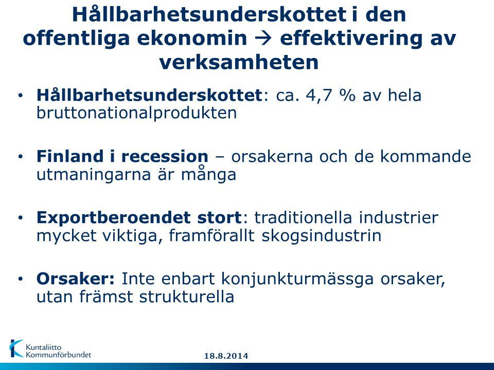 Hållbarhetsunderskottet i den offentliga ekonomin  effektivering av verksamheten Hållbarhetsunderskottet: ca.