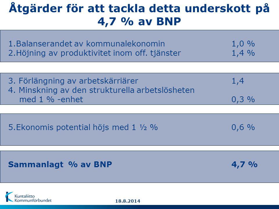 Åtgärder för att tackla detta underskott på 4,7 % av BNP 1.Balanserandet av kommunalekonomin 1,0 % 2.Höjning av produktivitet inom off.