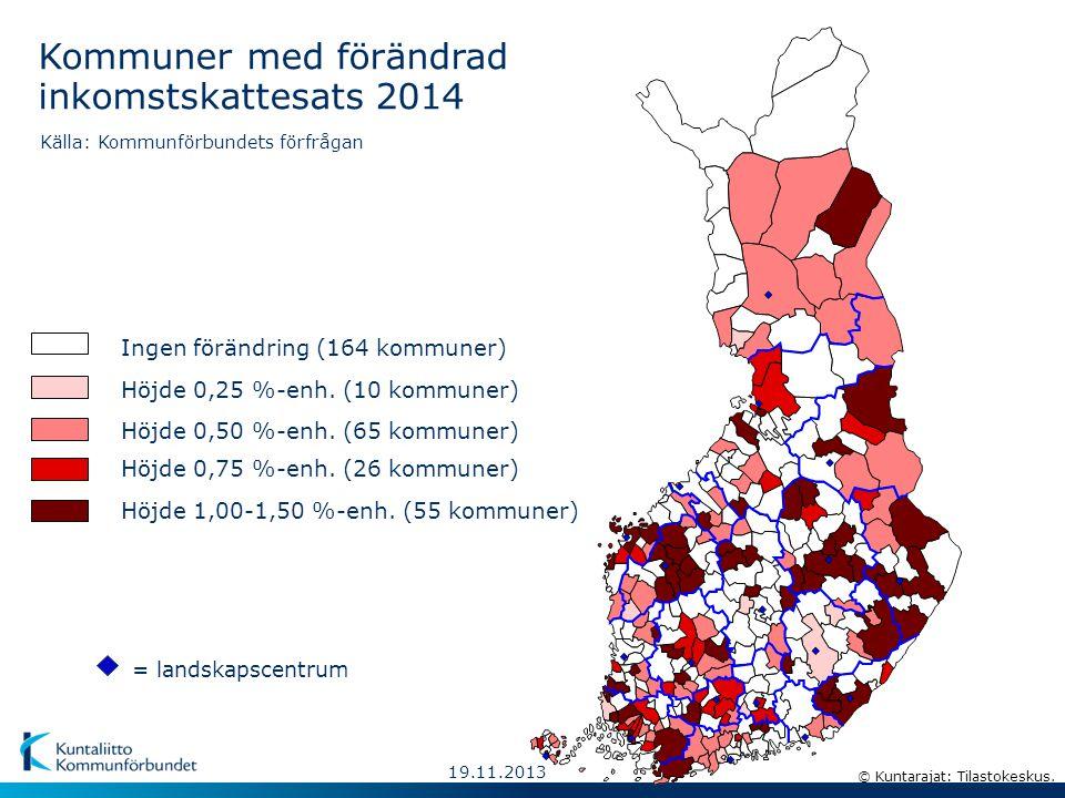 19.11.2013 Höjde 0,50 %-enh. (65 kommuner) Ingen förändring (164 kommuner) Höjde 0,25 %-enh.
