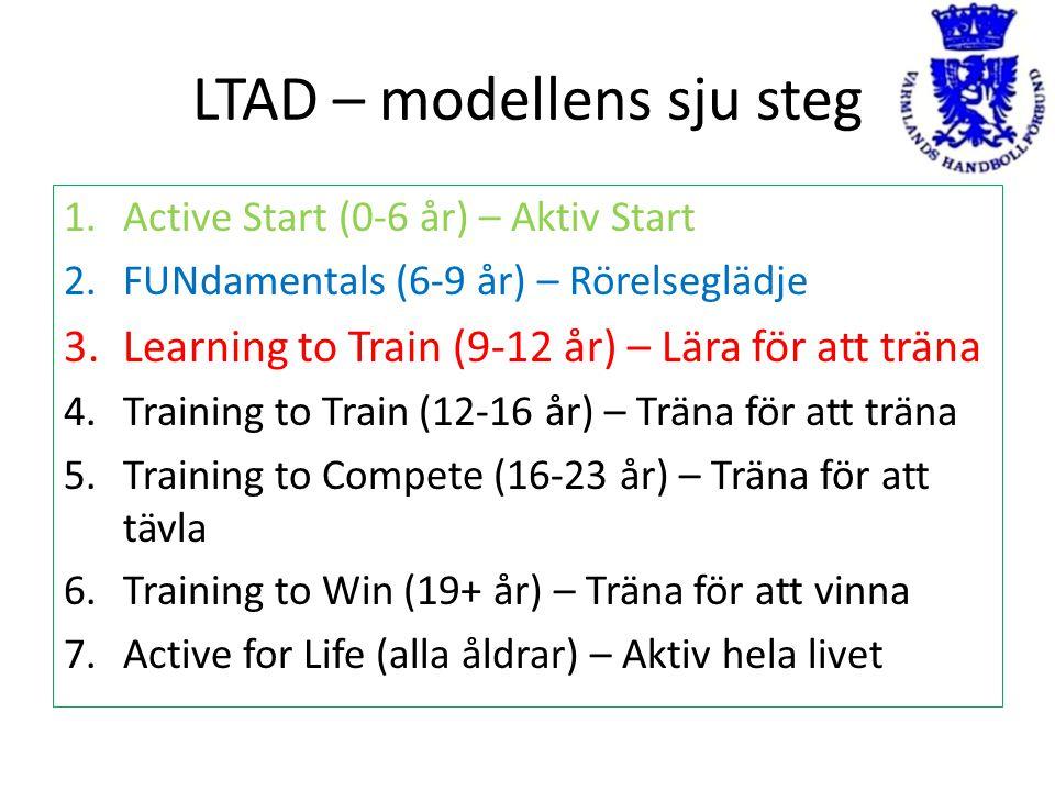 LTAD – modellens sju steg 1.Active Start (0-6 år) – Aktiv Start 2.FUNdamentals (6-9 år) – Rörelseglädje 3.Learning to Train (9-12 år) – Lära för att t