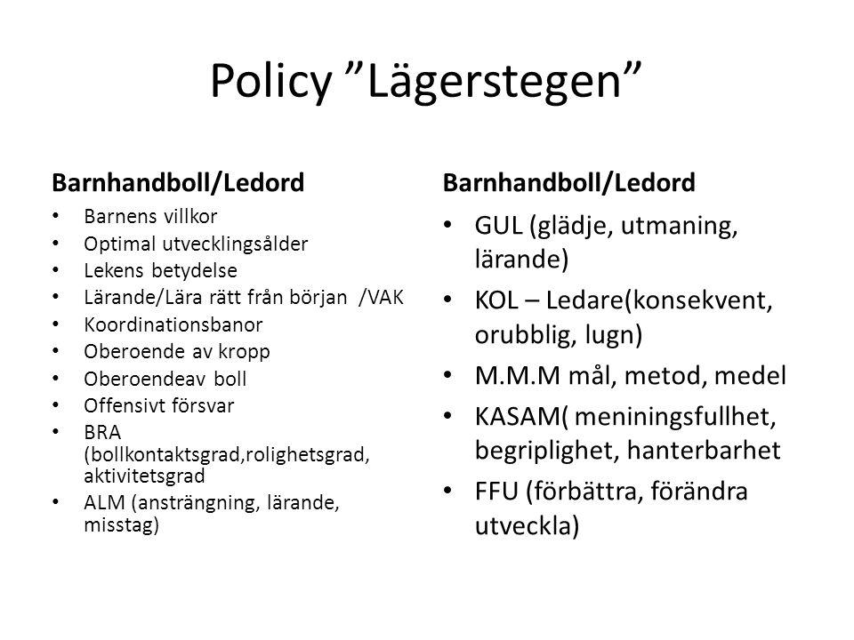 """Policy """"Lägerstegen"""" Barnhandboll/Ledord Barnens villkor Optimal utvecklingsålder Lekens betydelse Lärande/Lära rätt från början /VAK Koordinationsban"""