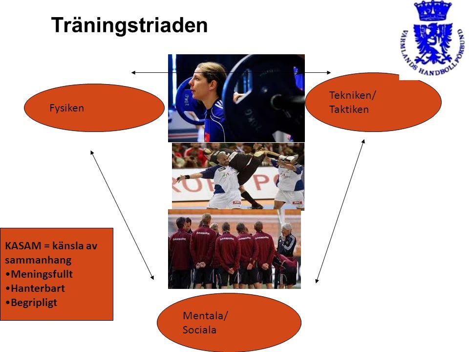 Träningstriaden Fysiken Tekniken/ Taktiken Mentala/ Sociala KASAM = känsla av sammanhang Meningsfullt Hanterbart Begripligt