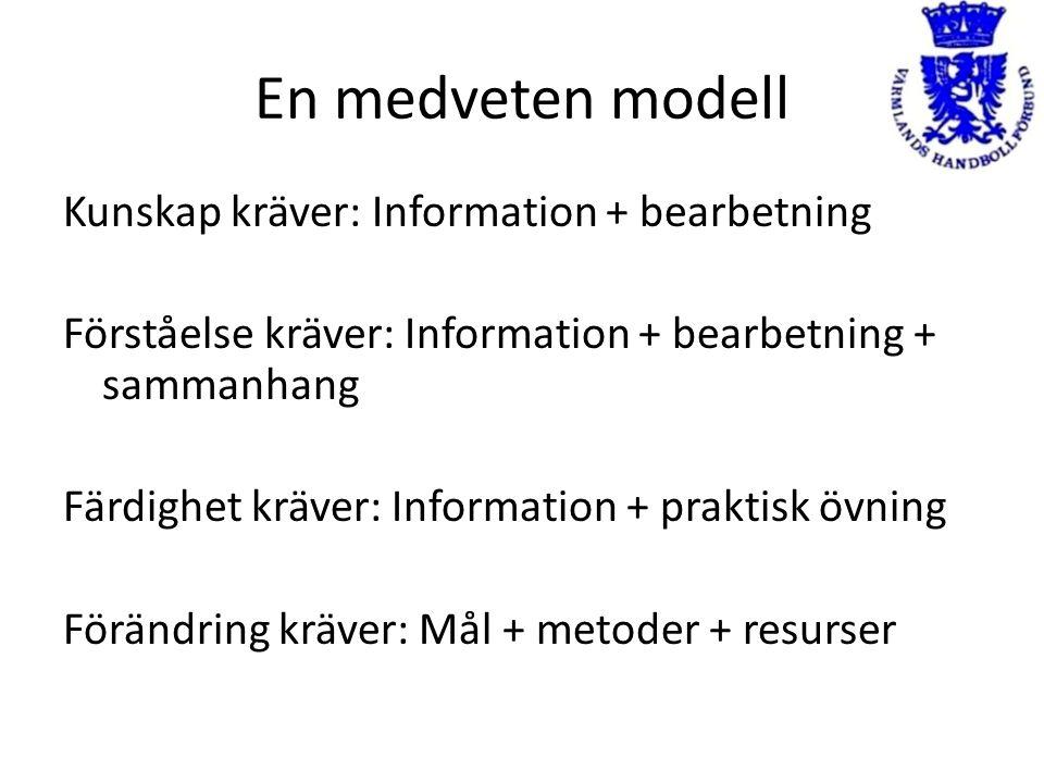 En medveten modell Kunskap kräver: Information + bearbetning Förståelse kräver: Information + bearbetning + sammanhang Färdighet kräver: Information +