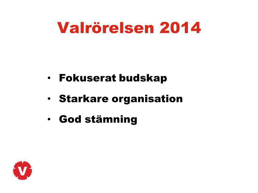 Valrörelsen 2014 Fokuserat budskap Starkare organisation God stämning