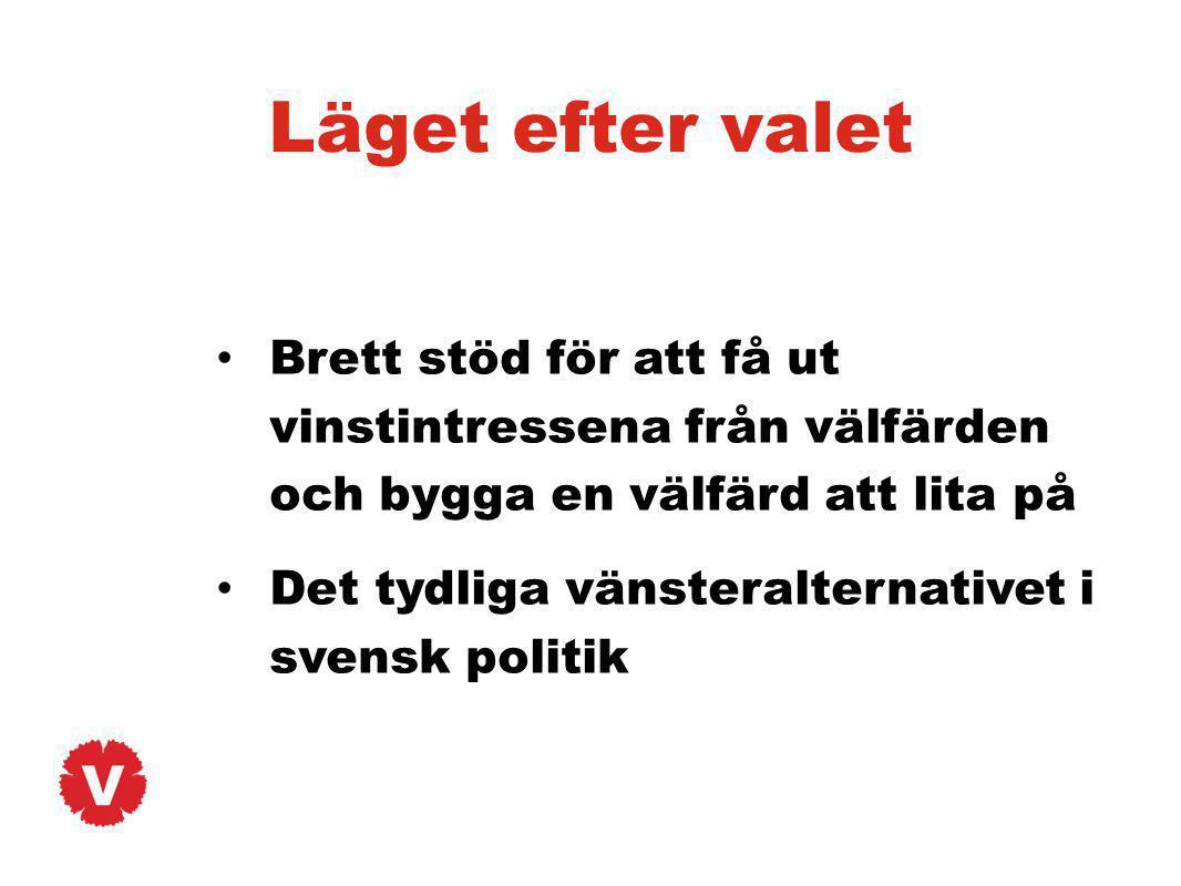 Läget efter valet Brett stöd för att få ut vinstintressena från välfärden och bygga en välfärd att lita på Det tydliga vänsteralternativet i svensk po