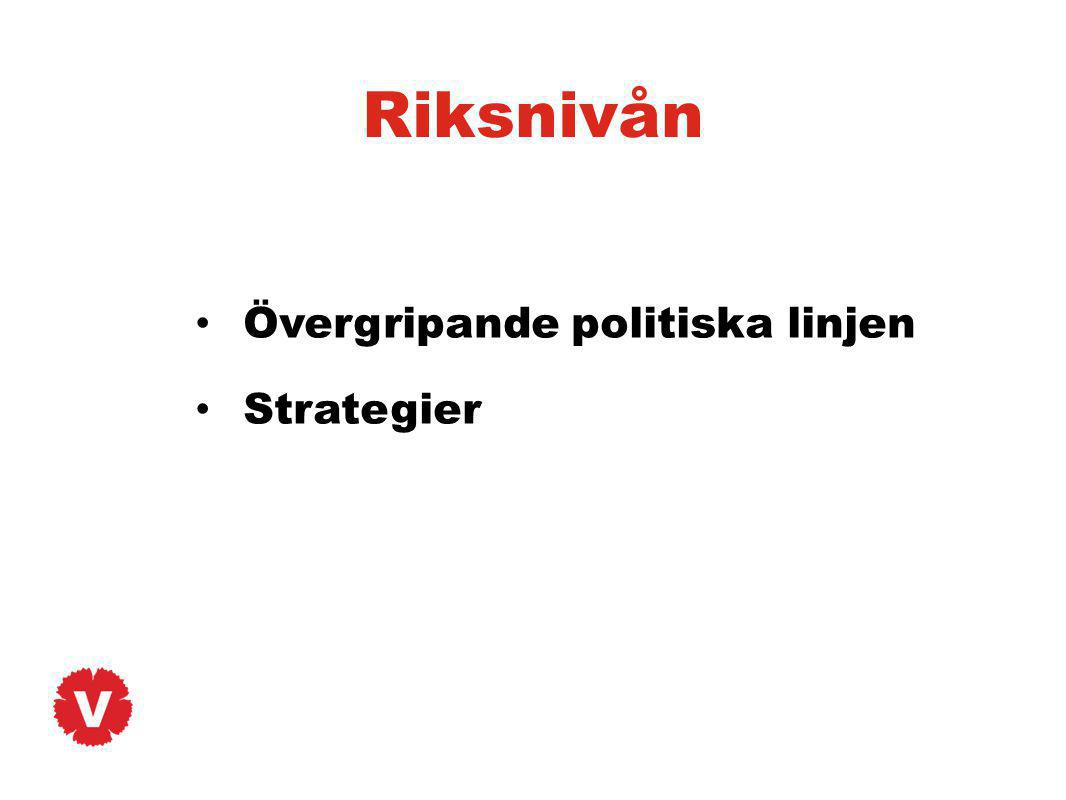 Riksnivån Övergripande politiska linjen Strategier
