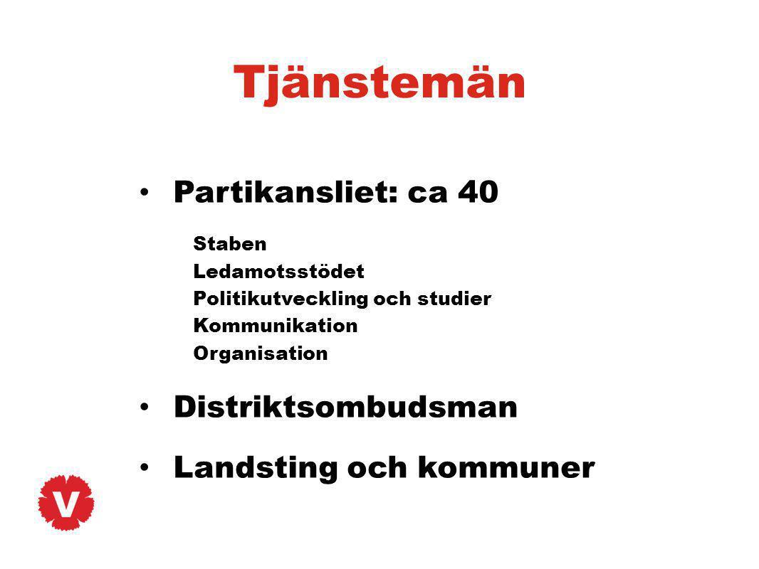 Tjänstemän Partikansliet: ca 40 Staben Ledamotsstödet Politikutveckling och studier Kommunikation Organisation Distriktsombudsman Landsting och kommun
