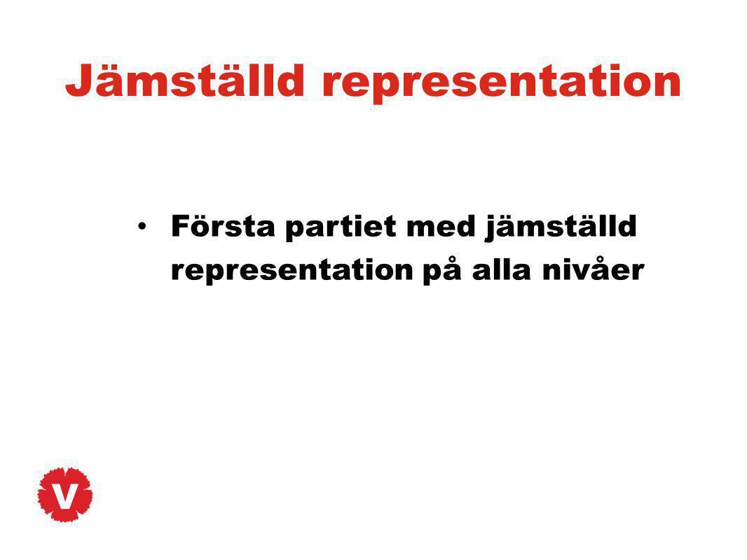Jämställd representation Första partiet med jämställd representation på alla nivåer